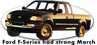 GM speeds, Ford sputters - Apr  3, 1998