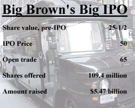 """Understanding """"Up-C"""" IPO Structures – The Tax Benefits Explained"""