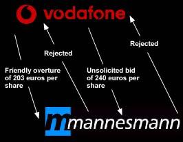 mannesmann tools