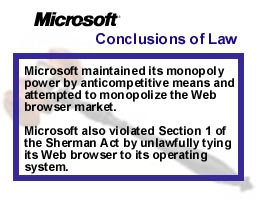 The case of against microsoft for using monopoly power in the software market