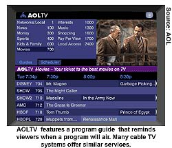 AOL to launch interactive TV in July - Jun  19, 2000