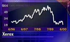 Xerox stock hits five-year low on SEC probe - Jun. 30, 2000