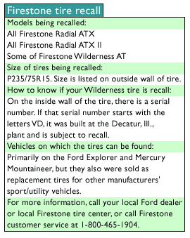 Firestone recalls 65 million SUV tires  Aug 9 2000