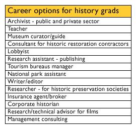 jobs for a history major