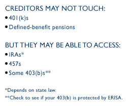 does erisa protects you from bad investment