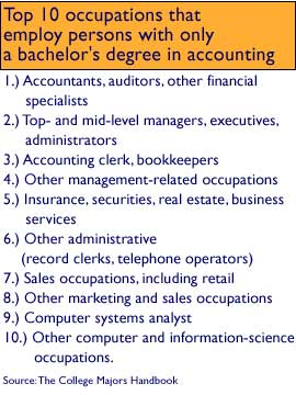 Career Options for Accounting Majors | Accounting Degree Program Guide