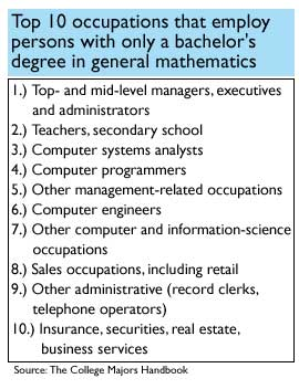 Jobs bachelor of mathematics ghostwriters meaning