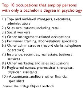 What kind of jobs can you get with a bachelors degree in psychology?!?