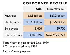 aol time warner merger 1 In 2001, internet giant america online (aol) merged with the media conglomerate time warner, in a colossal $165 billion deal described as the 'largest merger in american business history' the .