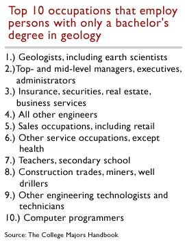 Working Your Degree Geology Dec 15 2000