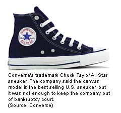 Converse files for bankruptcy Jan. 22, 2001