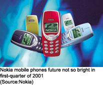 Nokia profits up but slowdown seen - Jan  30, 2001