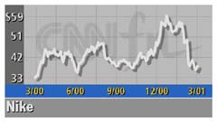 A la verdad Patentar Radar  Nike meets lowered 3Q estimates - Mar. 20, 2001