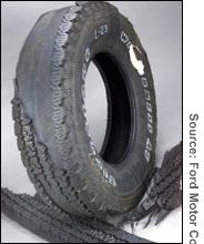 ford and firestone tire essay
