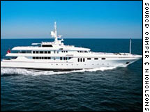 The Apogee, a 205' yacht with mahogany interior, has a captain and 16-member crew. It accommodates 12 and sports four decks with an air-conditioned gymnasium on the sun deck. Price: $320,000/week.