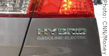 Honda Civic Hybrid badge