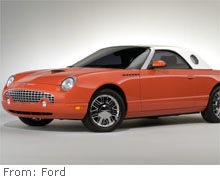 Ford will halt production of the Thunderbird in July, but intends to bring the namplate back at an unspecified time in the future.