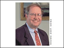 bill miller and value trust essay Read this essay on bill miller and value trust come browse our large digital warehouse of free sample essays get the knowledge you need in order to pass your classes and more.