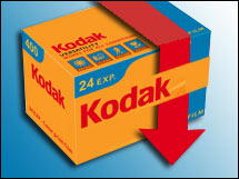 Kodak's traditional film business has been a drag on sales and profits.