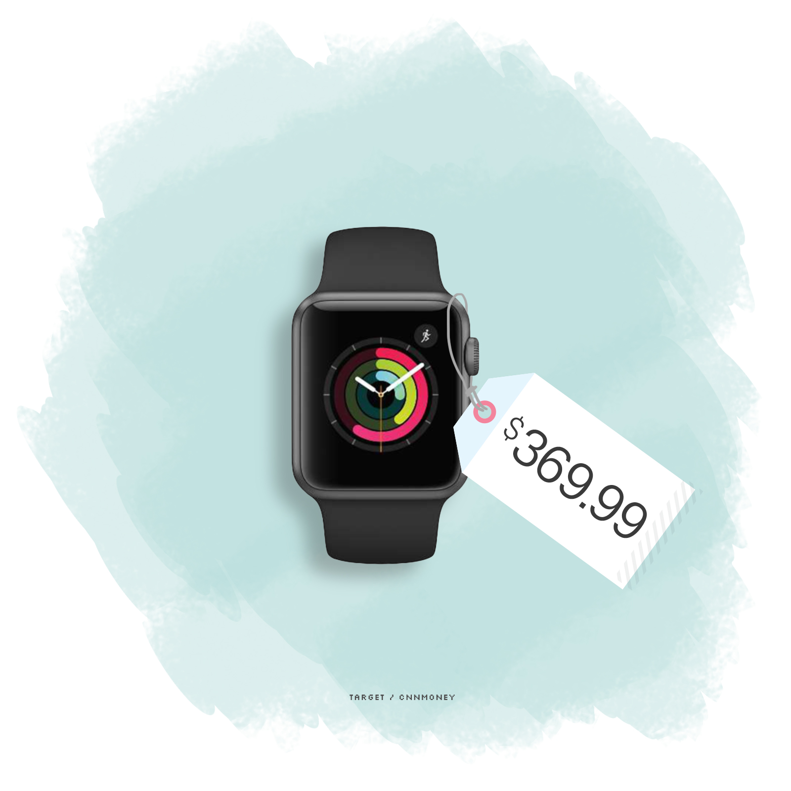 Black friday sales deal or no deal cnnmoney apple watch series 2 at target biocorpaavc